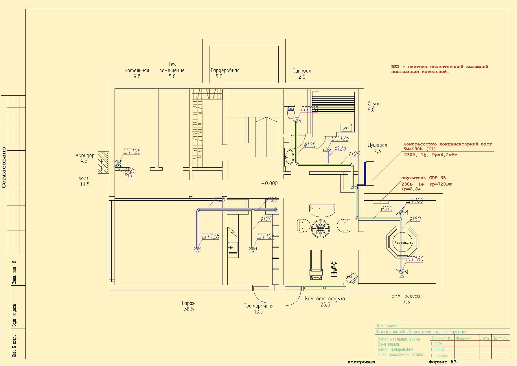 Схемы вентиляции цокольного этажа дома